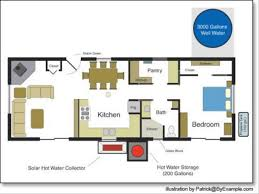 low cost small house plans 1738