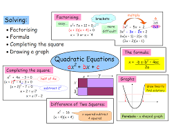quadratics gif 1 650 1 275 pixels high math pinterest