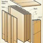 Canadian Woodworking Magazine by Build A Bat House Canadian Woodworking Magazine Regarding Plans