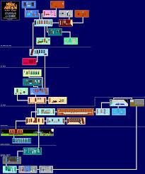 742 Evergreen Terrace Floor Plan Mod The Sims The Simpsons House 742 Evergreen Terrace Springfield