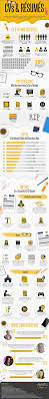 Best Job Resume by 306 Best Images About Biz Resumes U0026 Applications On Pinterest