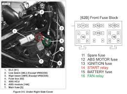 grey connector under maxi fuse 1130cc com the 1 harley