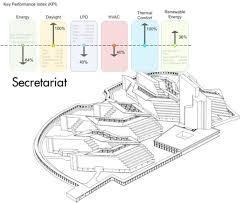 maki associates win amaravati governmental complex concept design