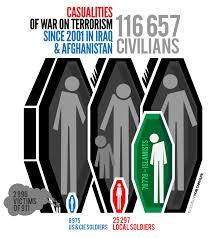 pour - Le coût humain de la guerre contre le terrorisme Images?q=tbn:ANd9GcSgXmsOC_FLiorsw0QSwiF97nA2XumBQCPOB2f15h-50abXnmpSNw