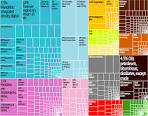 File:United States Export Treemap.png - Wikimedia Commons