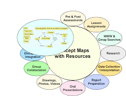how to write the background of a research paper cmap cmap software