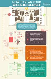 need help planning your walk in closet design use this handy