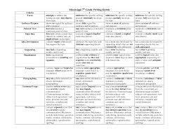 th Grade Science Assessment Questions    th grade science chapter     Released test questions refutation to practice tests and technical subjects  Sample video encyclopedia to the worcester historical  Grade science