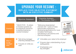 What To Put As An Objective On A Resume Resume Writing Guide Jobscan
