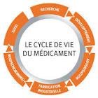 Secteur pharmaceutique : notre accompagnement tout au long du ...