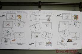 free thanksgiving reading worksheets thanksgiving resources elementary grades startsateight
