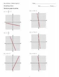 Graphing Slope Intercept Form Worksheet   Sheet Page