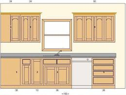 Kitchen Cabinet Face Frame Dimensions 100 Kitchen Cabinet Blueprints Cabinets U0026 Drawer