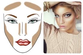 the new makeup trick contouring wonder wardrobes