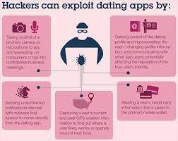 Majority of dating apps are open to hacks   Help Net Security