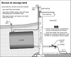 basement oil tank removal cost home decorating interior design
