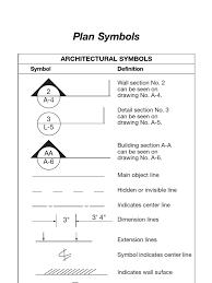 Elevation Symbol On Floor Plan Plan Symbols Door Window
