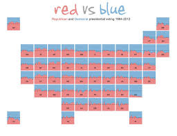 Excel Heat Map Small Multiple Tile Grid Map Policy Viz