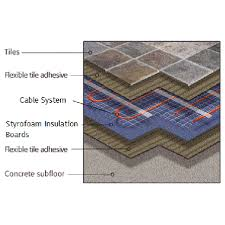 heated floors under laminate electric foil underfloor heating mat kit for under wood and