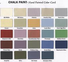 Blackboard Paint For Walls 39 Awesome Colored Chalkboard Paint Images Inspiration0101