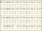 Indio:Bravo// • Baybayin: The Lost Filipino Script (Part 1) The...