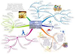 Meiosis Concept Map Amazing New Mind Map Shared On Biggerplate Plants Mind Maps