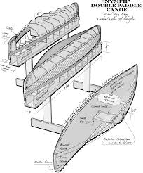carollza topic wood strip kayak plans