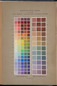 the bird based color system that eventually became pantone