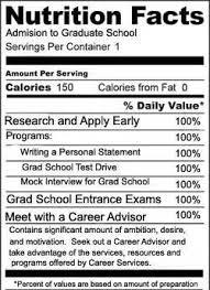 Graduate School Preparation  Career Center  UNCW University of North Carolina Wilmington Is Grad School In Your Future
