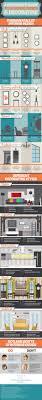 Home Decor And Interior Design by Best 25 Interior Design Ideas On Pinterest Copper Decor
