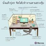 เทคนิคจัดฮวงจุ้ยโต๊ะทำงานจากหมอช้าง | งานบริหารทรัพยากรบุคคล บริษัท โป