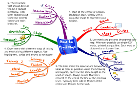 Mental Map Definition How To Make A Mind Map Mind Mapping
