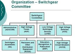 switchgear committee report ieee power u0026 energy society enews update