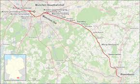 Munich–Rosenheim railway