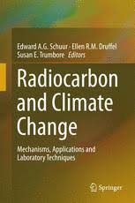 Radiocarbon and Climate Change