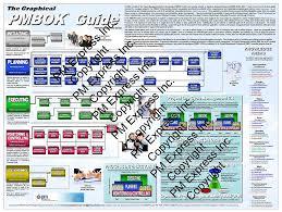 pmp capm exam preparation course overview