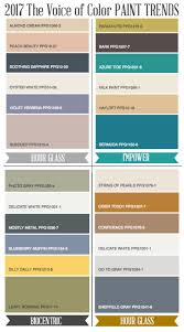 Home Decor Trends 2016 Pinterest by Best 25 Color Of The Year Ideas On Pinterest 2017 Year Of The