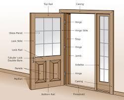 exterior door with blinds between glass homeofficedecoration exterior doors with blinds between glass