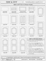 walzcraft rtf cabinet door design choices eclectic ware