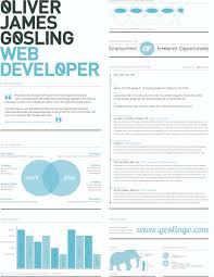 Free Resume Builder Yahoo Where Can I Find A Free Resume Template