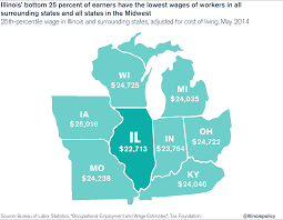 Map Of Wisconsin And Illinois by Illinois U0027 Low Income And Blue Collar Workers Are The Worst Paid In