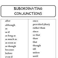Definition and Examples of Subordinate Clauses