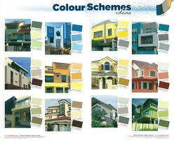painting windows u2013 color placement mistakes best exterior house