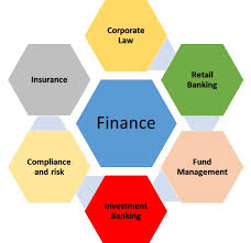 Corporate Finance Assignment Help and Homework Help Australia Best Tutor
