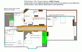 full house floor plan sitcoms online message boards forums