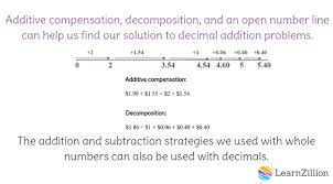 Decimal Addition Worksheets 1 Add And Subtract Decimals C Learnzillion