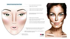 how to apply contour makeup step by step mugeek vidalondon