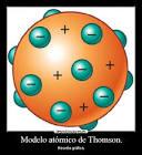modelo atomico de thomson imagen