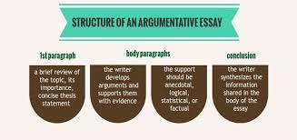 TOP Argumentative Essay Topics List   Privatewriting Privatewriting