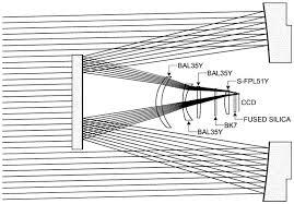 the rotse u2010iii robotic telescope system iopscience